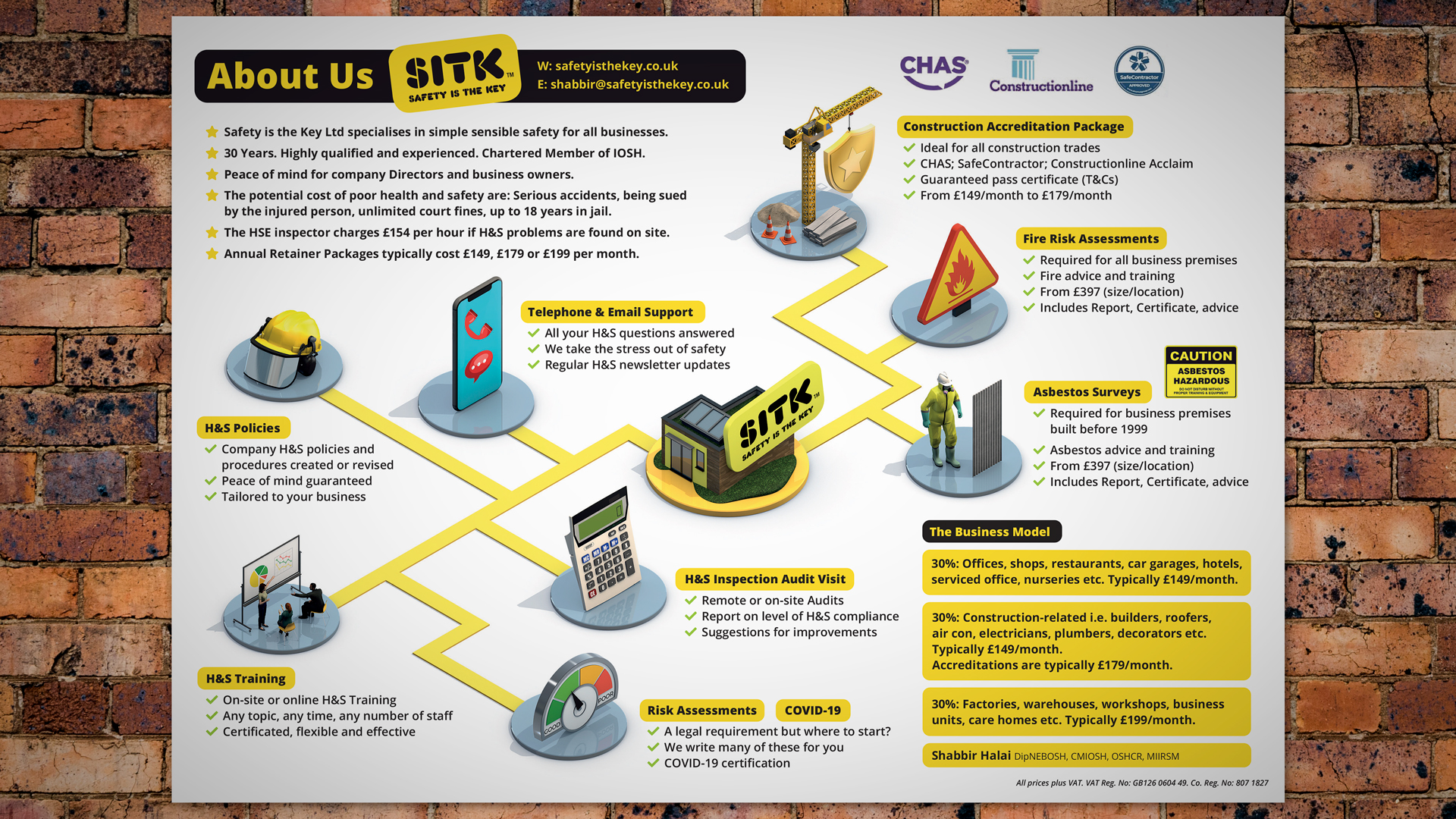 services-infographics